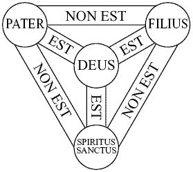 Scutum-Fidei-Arma-Trinitatis1